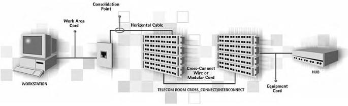 scs system685x210 structured cabling solutions